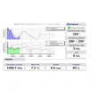 OMC-Data-Online